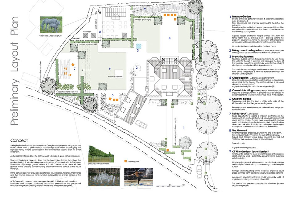 Concept layout plan for private garden landscaping project