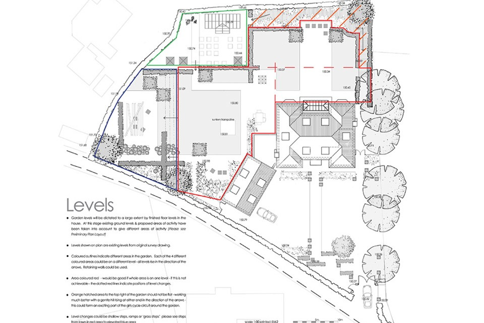 Concept drawing levels for private landscaping project - Twig Group