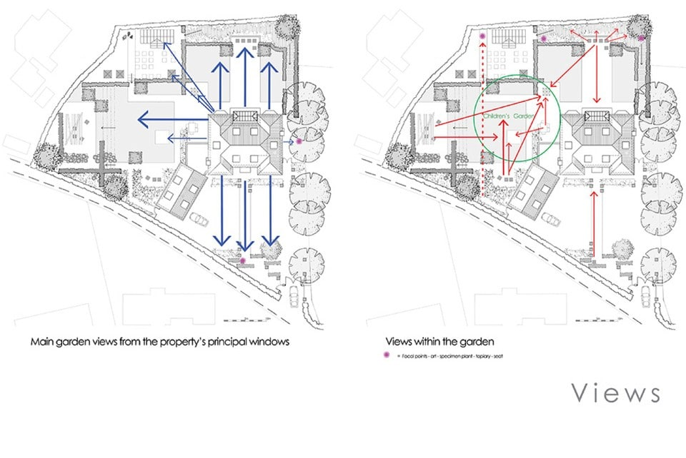 Concept views for private landscaping project - Twig Group